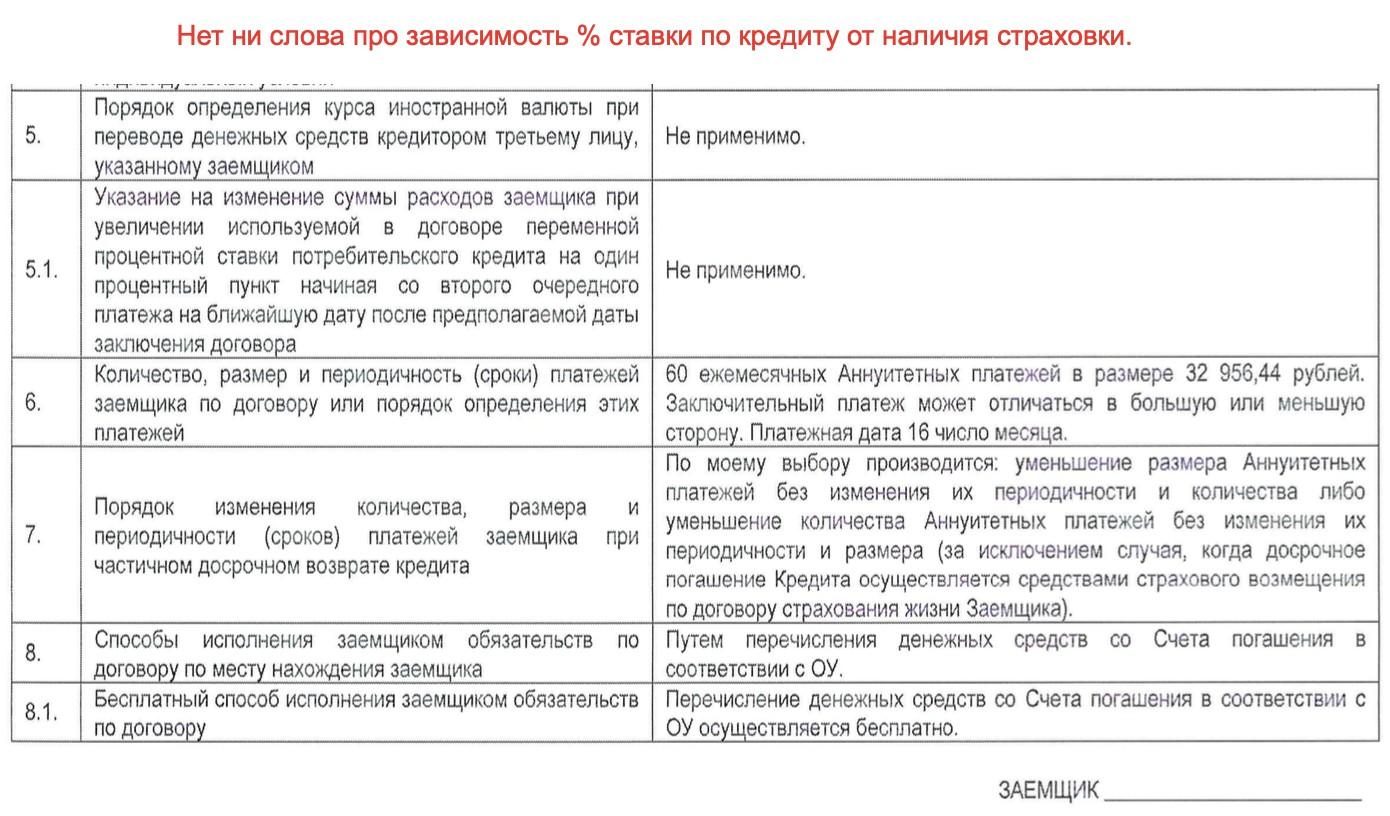 отличие договора займа от кредитного договора таблица